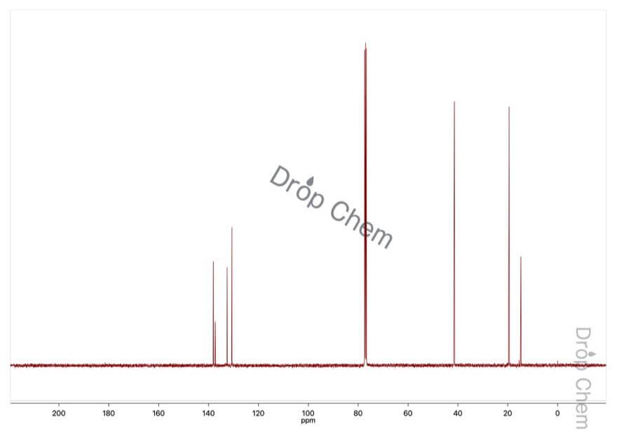 2,4-ビス(クロロメチル)-1,3,5-トリメチルベンゼンの13CNMRスペクトル
