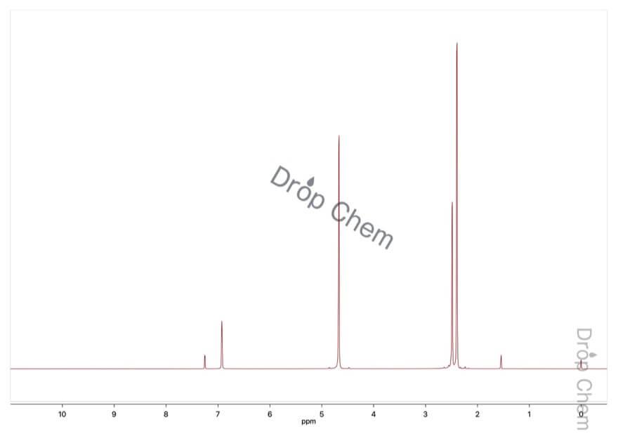2,4-ビス(クロロメチル)-1,3,5-トリメチルベンゼンの1HNMRスペクトル
