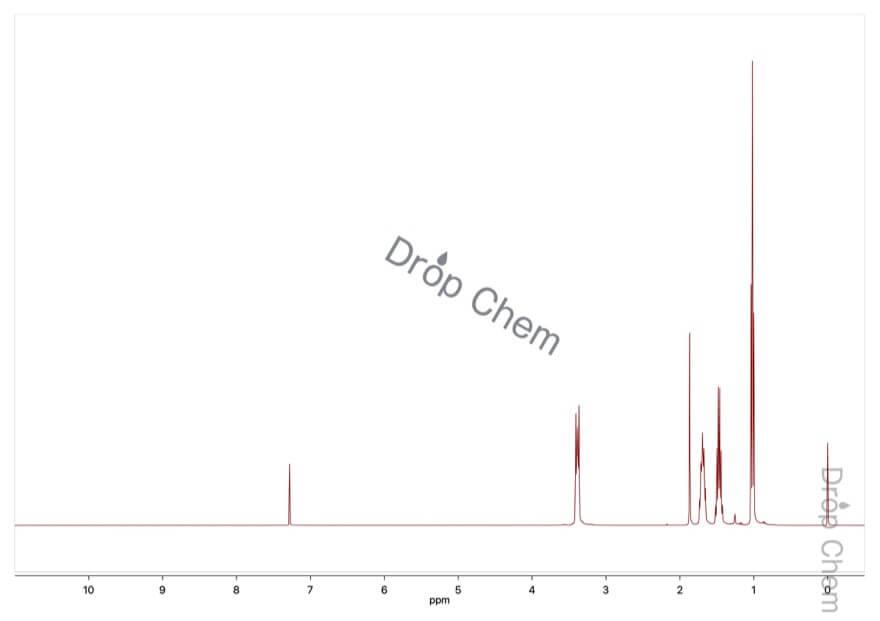 テトラブチルアンモニウムブロミドの1HNMRスペクトル