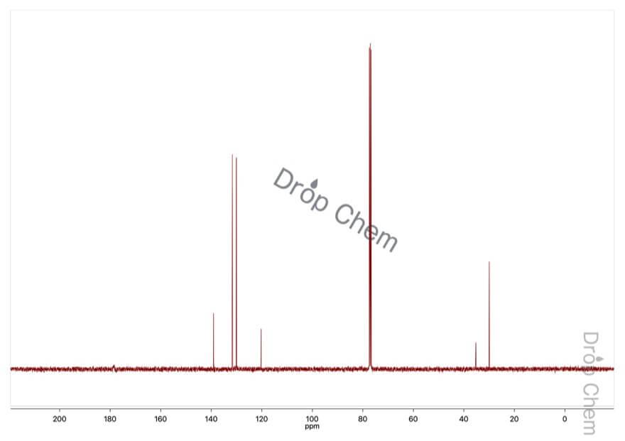 3-(4-ブロモフェニル)プロピオン酸の13CNMRスペクトル