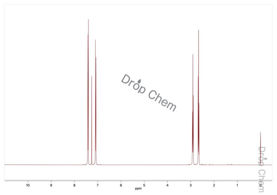 3-(4-ブロモフェニル)プロピオン酸の1HNMRスペクトル