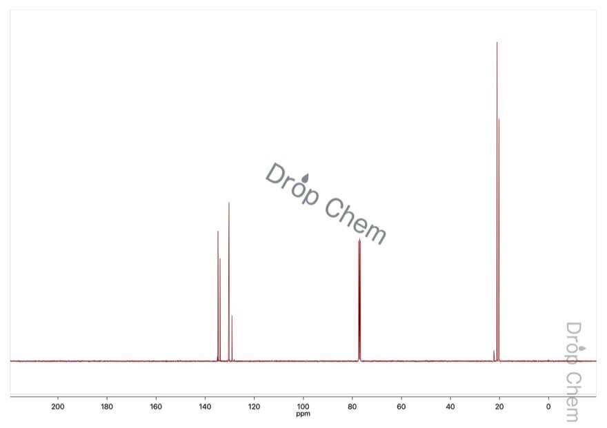 1-ブロモ-2,3,5,6-テトラメチルベンゼンの13CNMRスペクトル