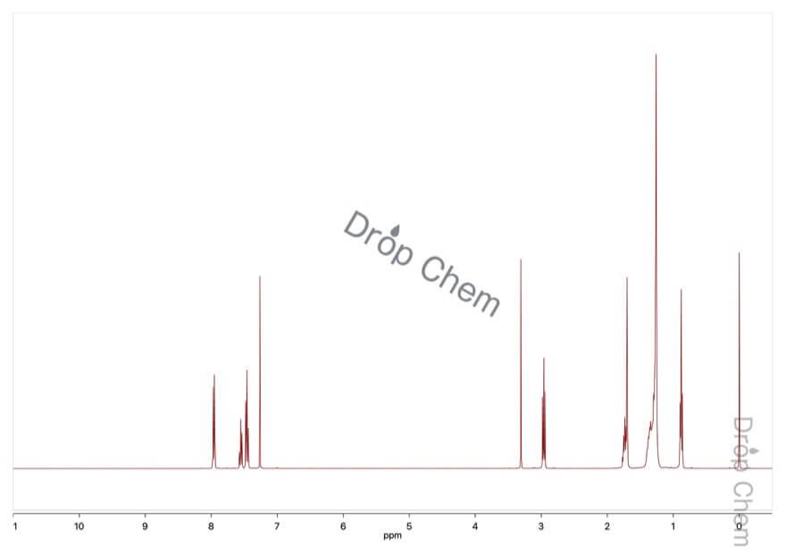 ドデカノフェノンの1HNMRスペクトル