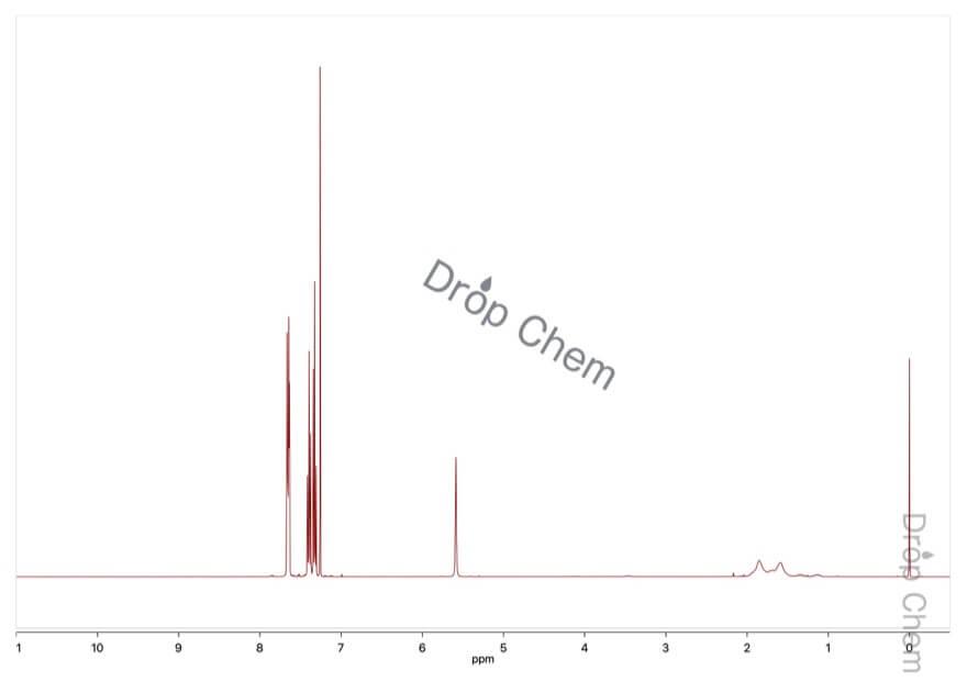 9-フルオレノールの1HNMRスペクトル
