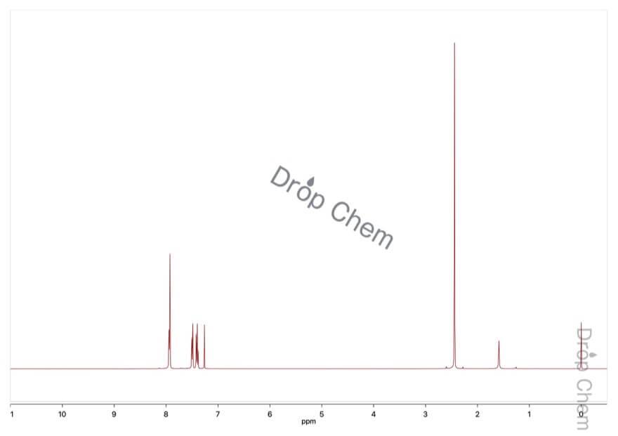 m-トルオイルクロリドの1HNMRスペクトル