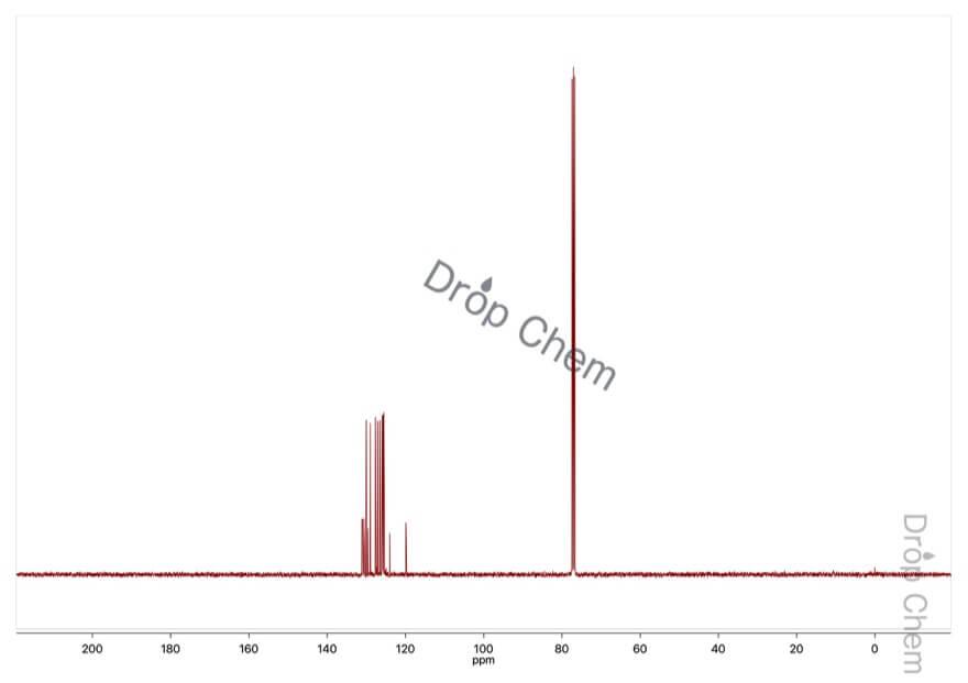 1-ブロモピレンの13CNMRスペクトル