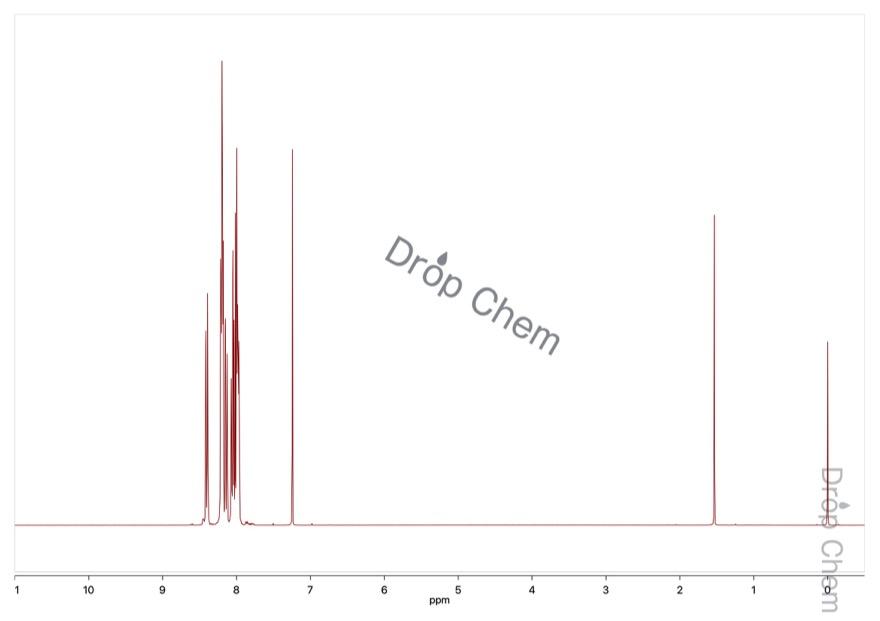 1-ブロモピレンの1HNMRスペクトル