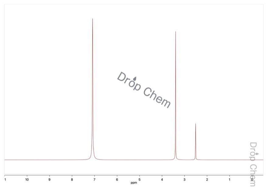 チオシアン酸アンモニウムの1HNMRスペクトル