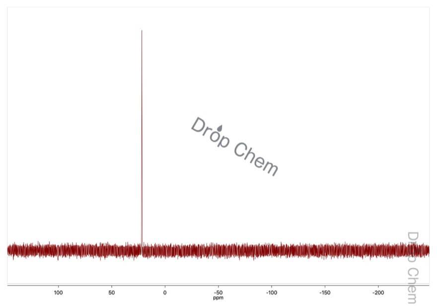 メチルトリフェニルホスホニウムブロミドの31PNMRスペクトル