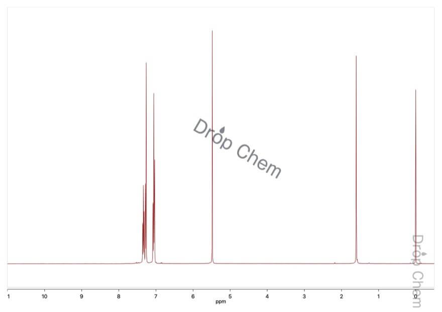 2,2'-ジヒドロキシビフェニルの1HNMRスペクトル