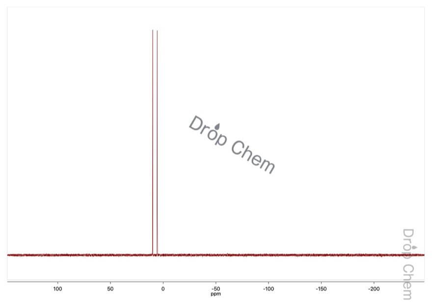 亜りん酸ジブチルの31PNMRスペクトル