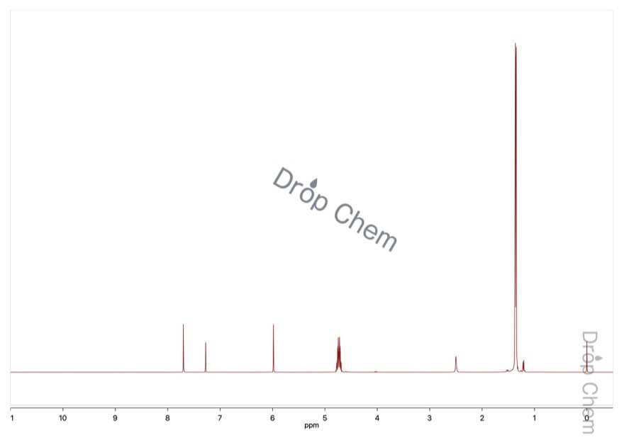 亜りん酸ジイソプロピルの1HNMRスペクトル