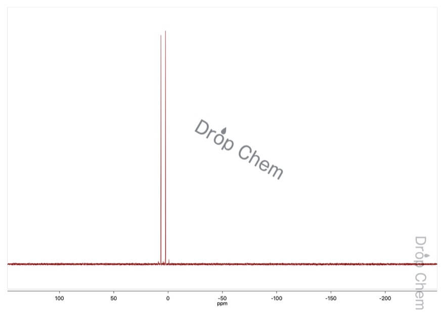 亜りん酸ジイソプロピルの31PNMRスペクトル