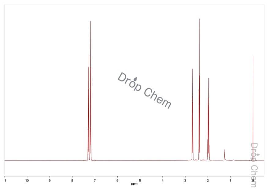 4-フェニル酪酸の1HNMRスペクトル