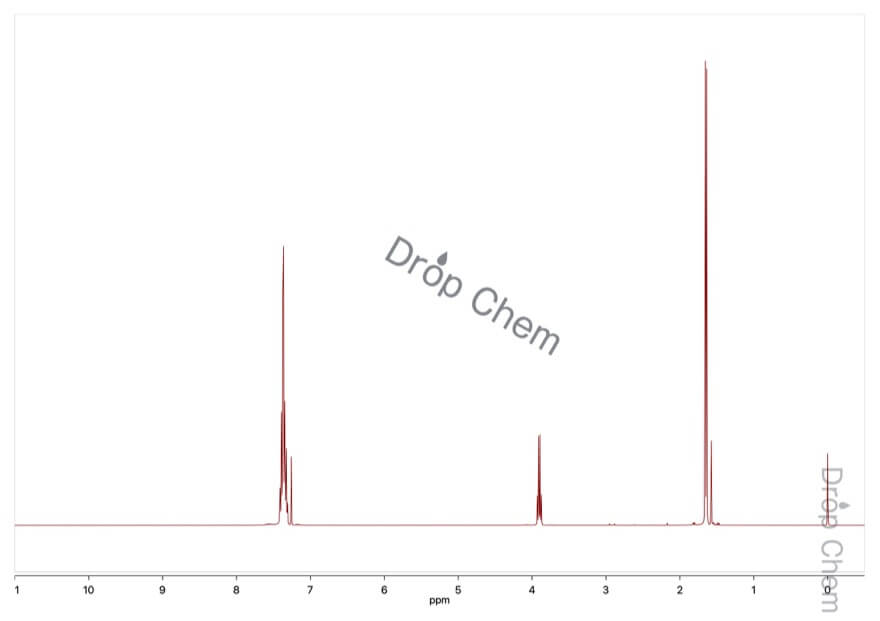 2-フェニルプロピオニトリルの1HNMRスペクトル