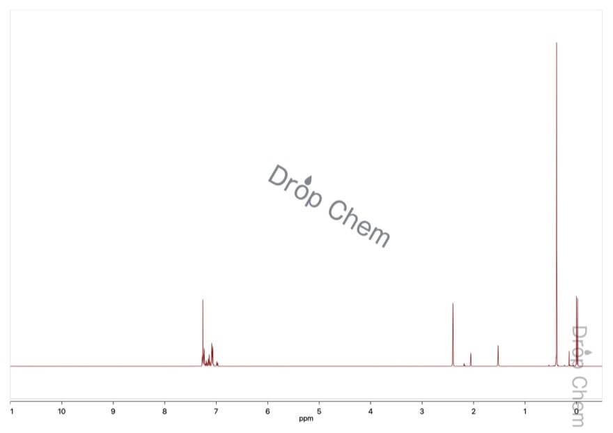 ベンジルクロロジメチルシランの1HNMRスペクトル