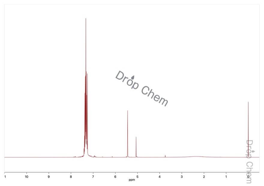 ジフェニルアセチルクロリドの1HNMRスペクトル
