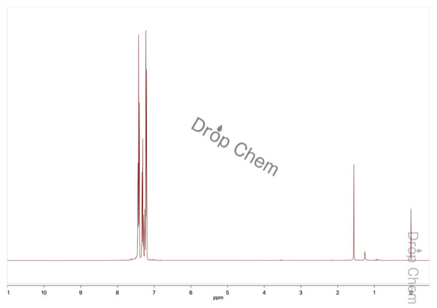クロロぎ酸フェニルの1HNMRスペクトル