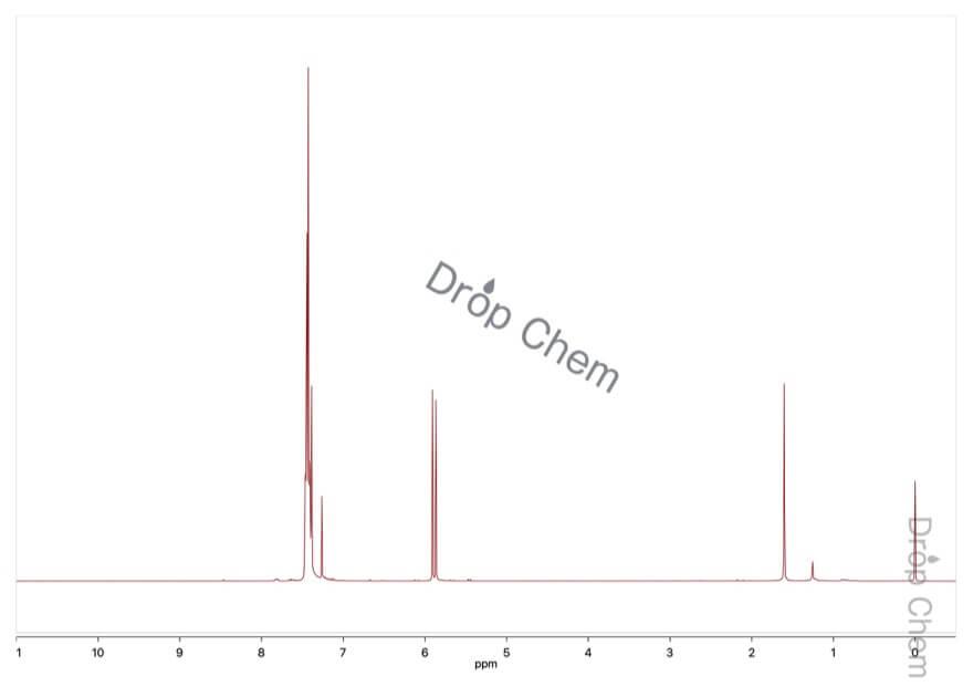 けい皮酸ニトリルの1HNMRスペクトル