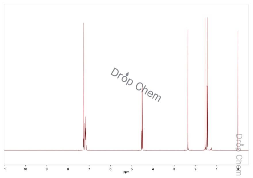 アゾジカルボン酸ジエチルの1HNMRスペクトル