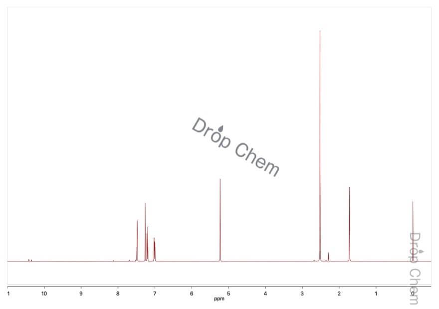 3-ニトロ-p-クレゾールの1HNMRスペクトル