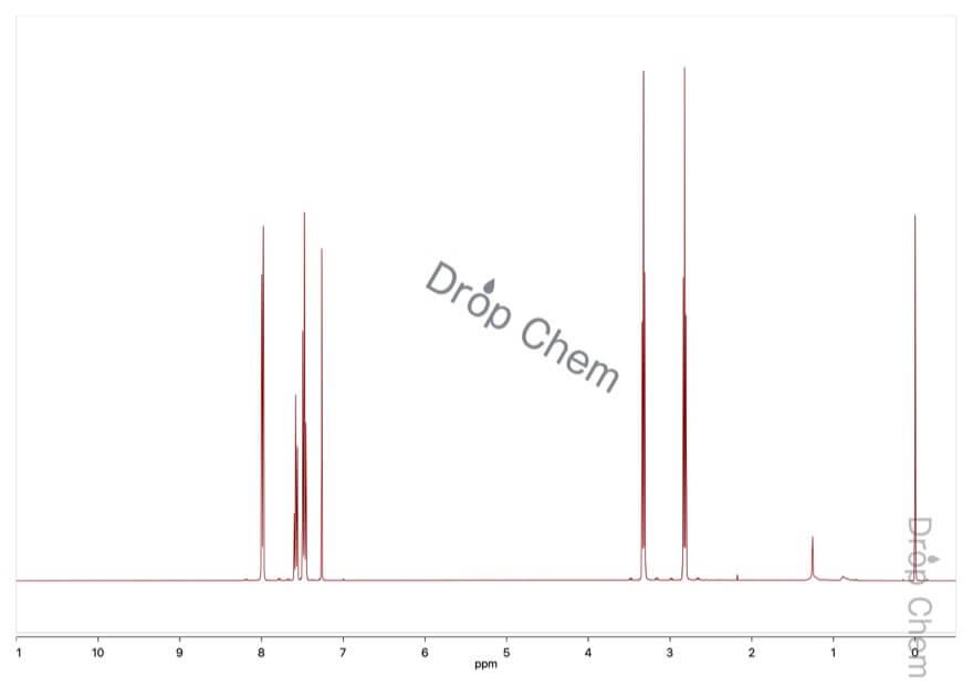 3-ベンゾイルプロピオン酸の1HNMRスペクトル