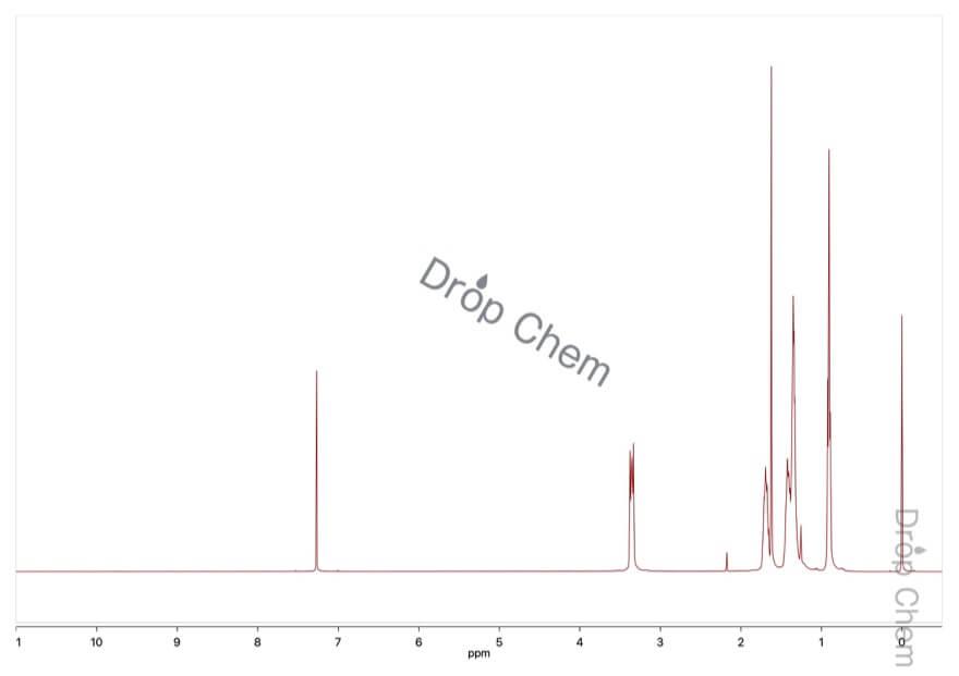 テトラヘキシルアンモニウムヨージドの1HNMRスペクトル