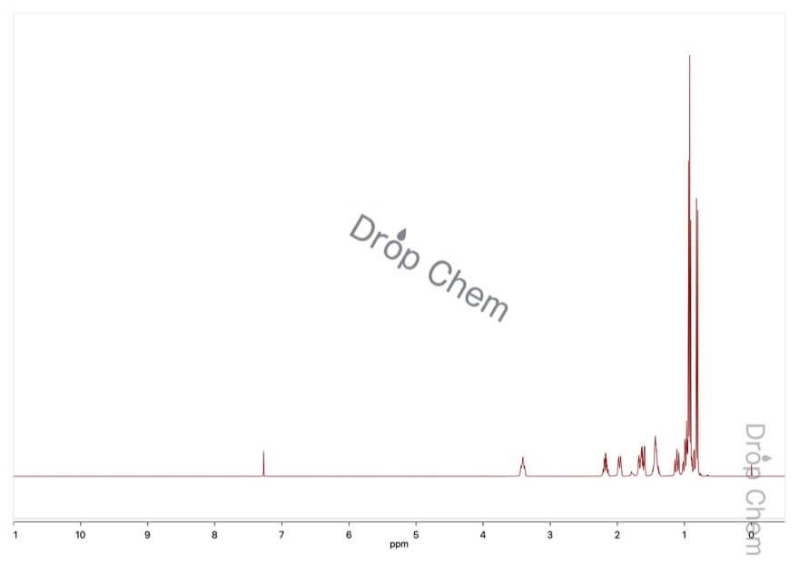 (-)-メントールの1HNMRスペクトル