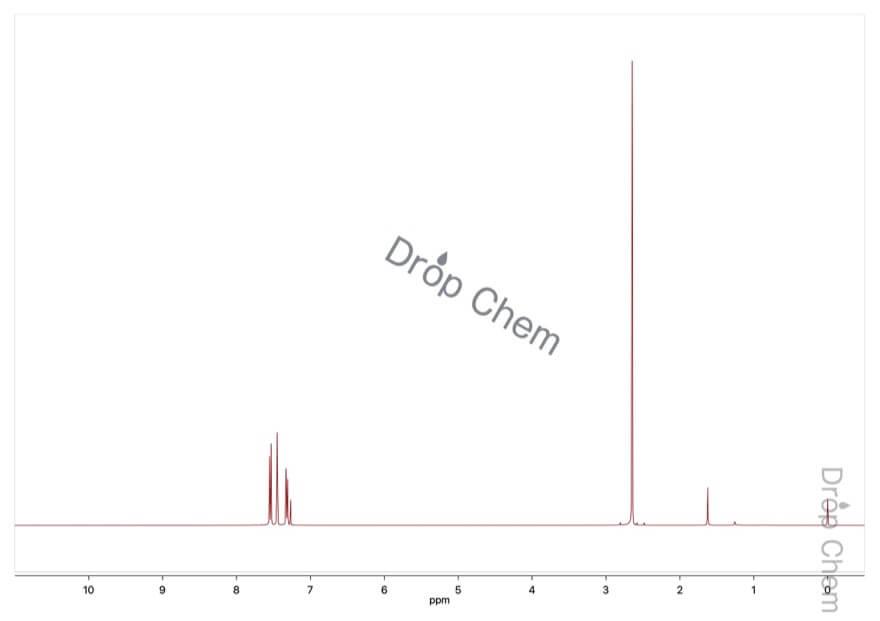 2',4'-ジクロロアセトフェノンの1HNMRスペクトル
