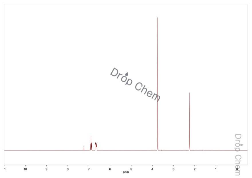 4-フルオロ-3-メチルアニソールの1HNMRスペクトル