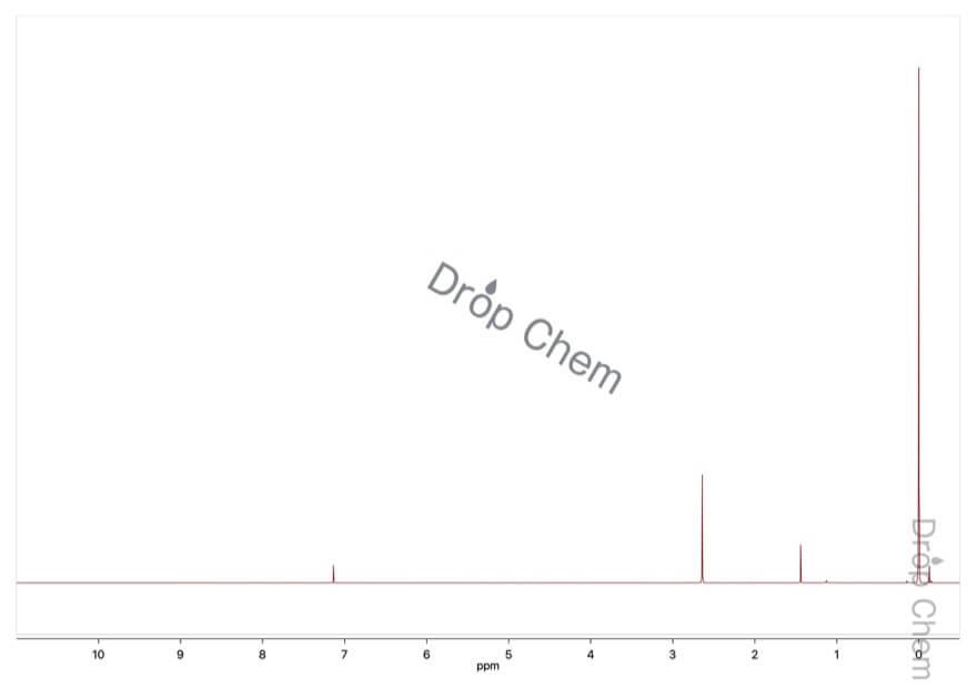 (クロロメチル)トリメチルシランの1HNMRスペクトル