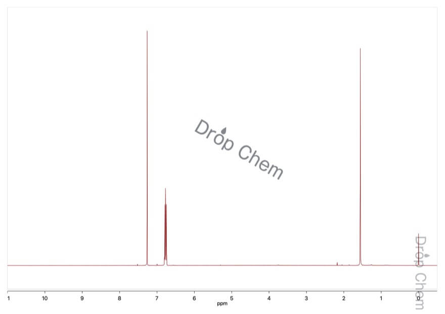 1-ブロモ-2,4,6-トリフルオロベンゼンの1HNMRスペクトル