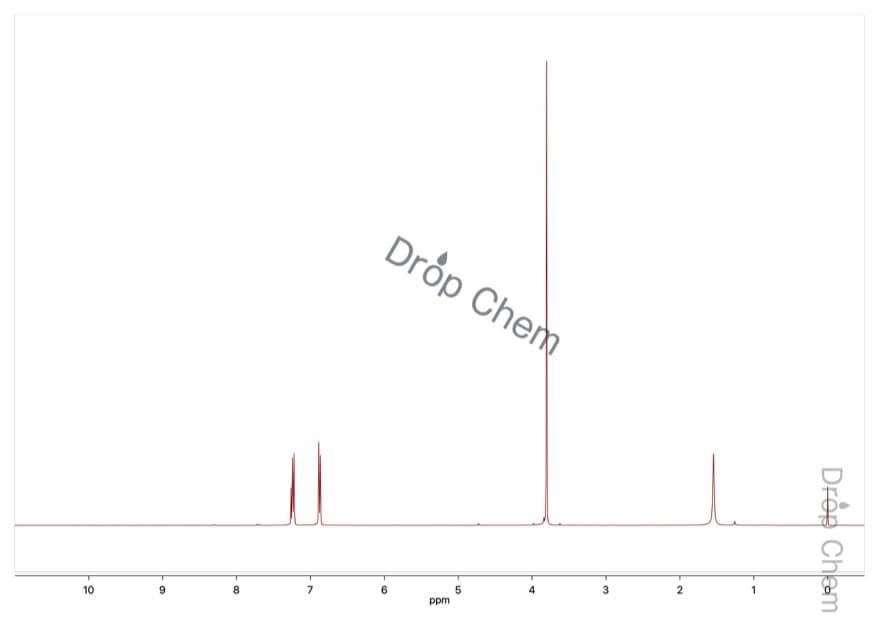 4-メトキシベンジルアミンの1HNMRスペクトル