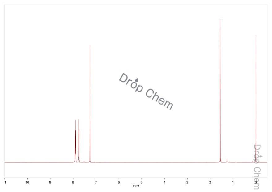 N-ブロモフタルイミドの1HNMRスペクトル