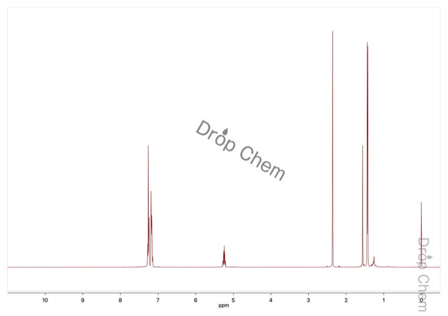 アゾジカルボン酸ジイソプロピルの1HNMRスペクトル