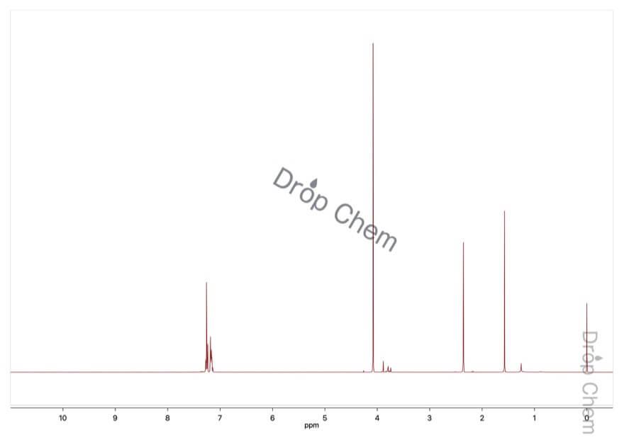 アゾジカルボン酸ジメチルの1HNMRスペクトル