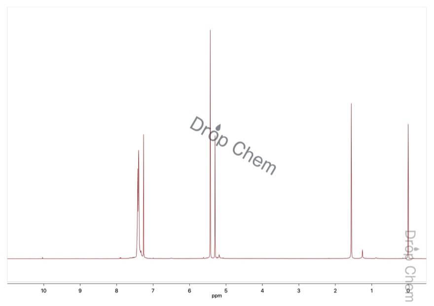 アゾジカルボン酸ジベンジルの1HNMRスペクトル