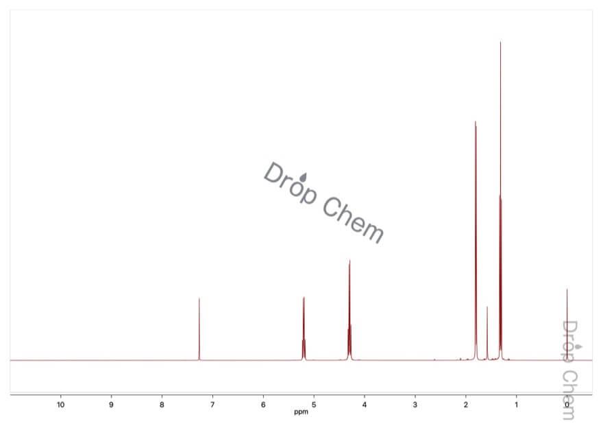 2-ニトロプロピオン酸エチルの1HNMRスペクトル