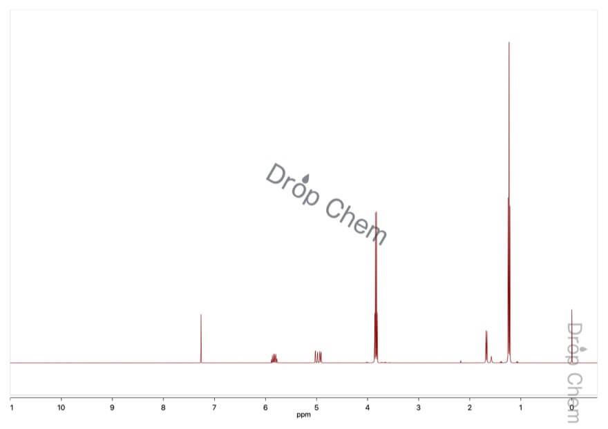 アリルトリエトキシシランの1HNMRスペクトル