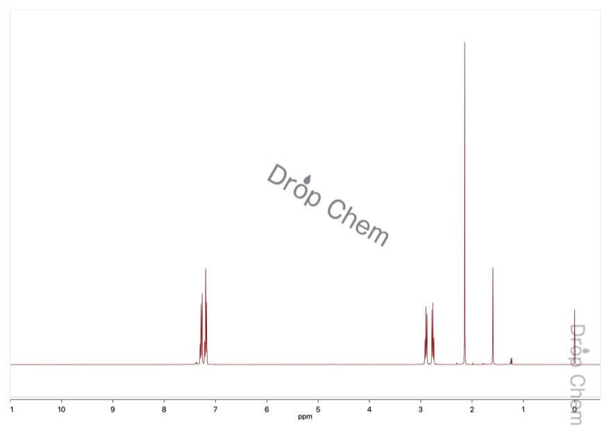 4-フェニル-2-ブタノンの1HNMRスペクトル