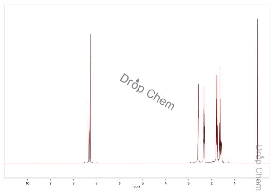 1-ニトロ-1-シクロヘキセンの1HNMRスペクトル