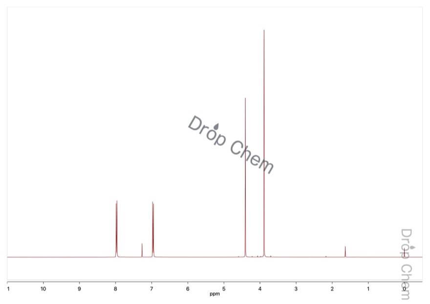 4'-メトキシフェナシルブロミドの1HNMRスペクトル