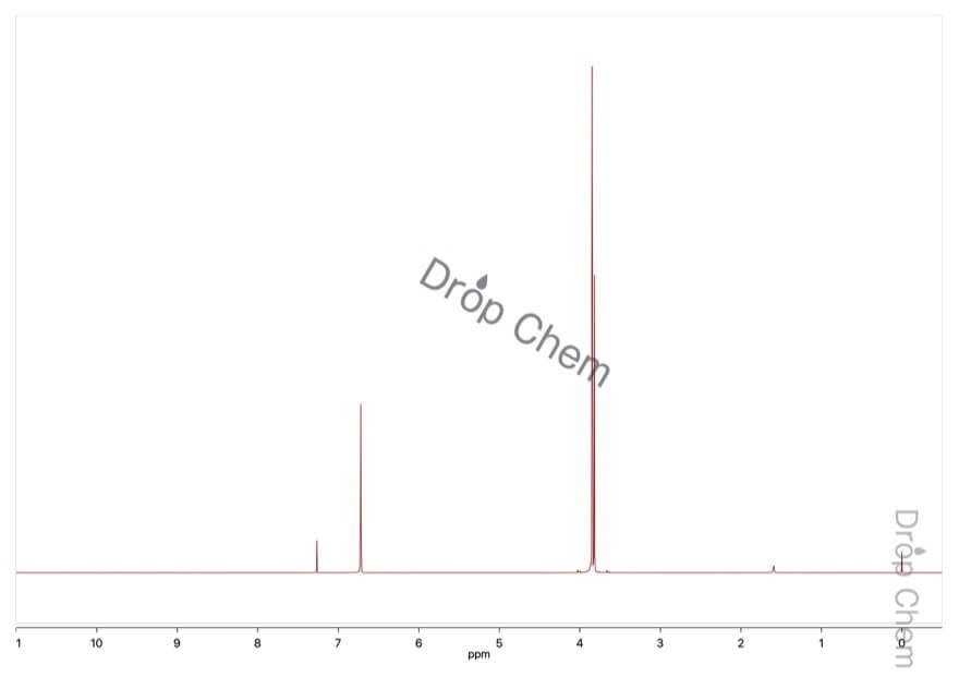 5-ブロモ-1,2,3-トリメトキシベンゼンの1HNMRスペクトル