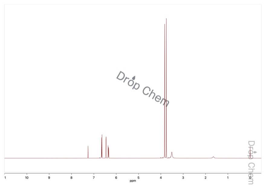 2,4-ジメトキシアニリンの1HNMRスペクトル