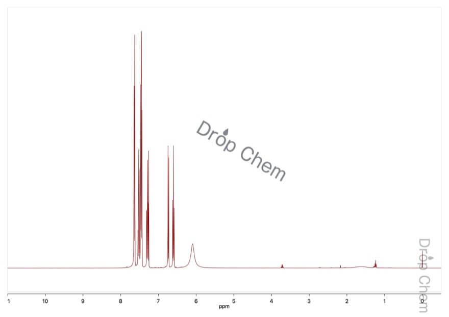 2-アミノベンゾフェノンの1HNMRスペクトル