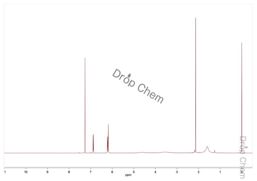 5-アミノ-o-クレゾールの1HNMRスペクトル