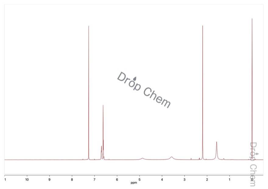 2-アミノ-m-クレゾールの1HNMRスペクトル