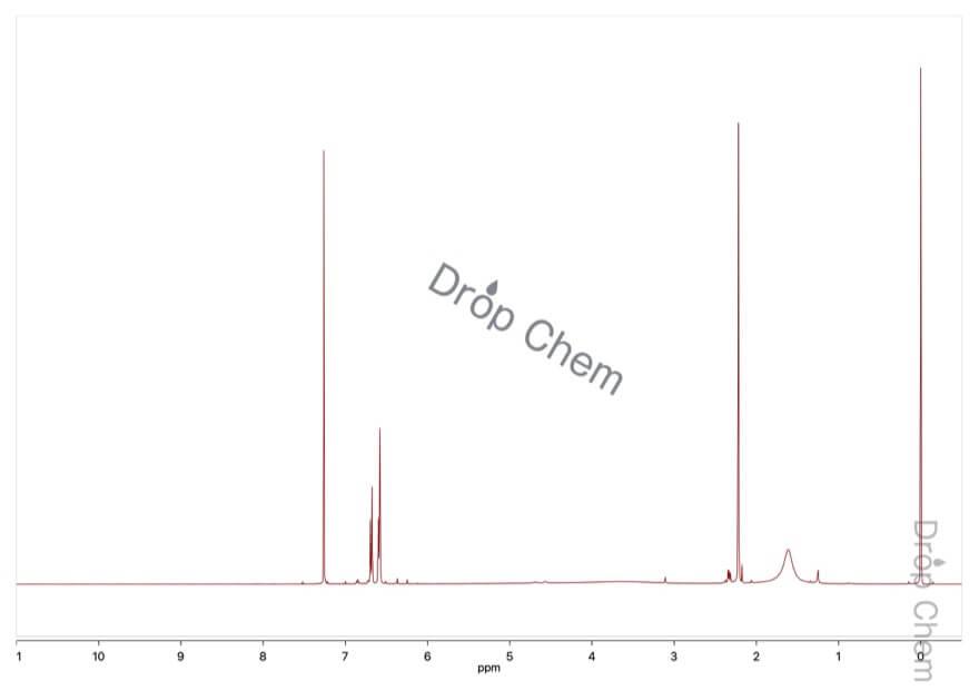 6-アミノ-m-クレゾールの1HNMRスペクトル