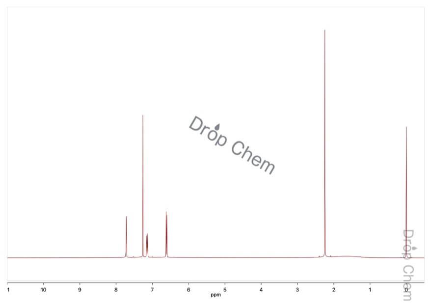 2-アミノ-5-メチル安息香酸の1HNMRスペクトル