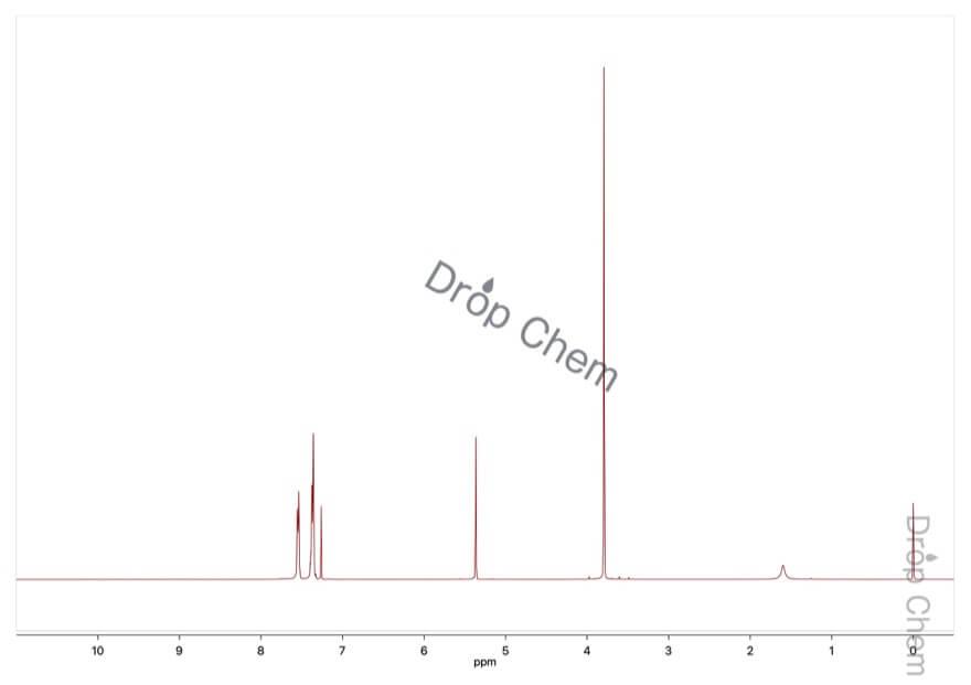 α-ブロモフェニル酢酸メチルの1HNMRスペクトル